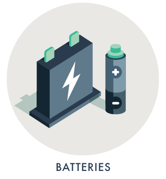 Battery directive compliance registration Europe