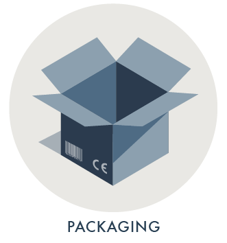 Packaging directive compliance registration Europe